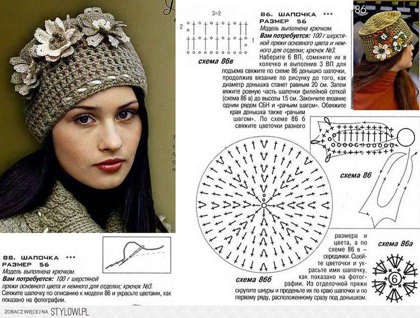 Детские шапки крючком Схемы вязания шапочек - YouTube. рецепты с фото с отзывами