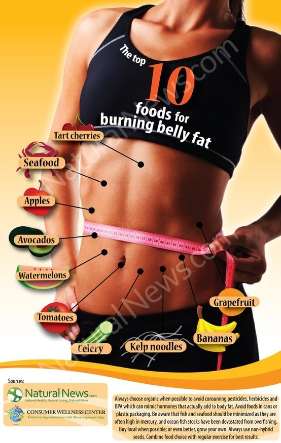 Top 10 foods belly fat loss