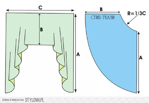 Пошив штор для начинающих своими руками
