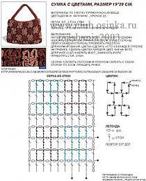 Схемы вязания для сумок