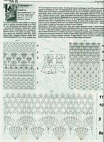 Вязание журналы. модели. схемы