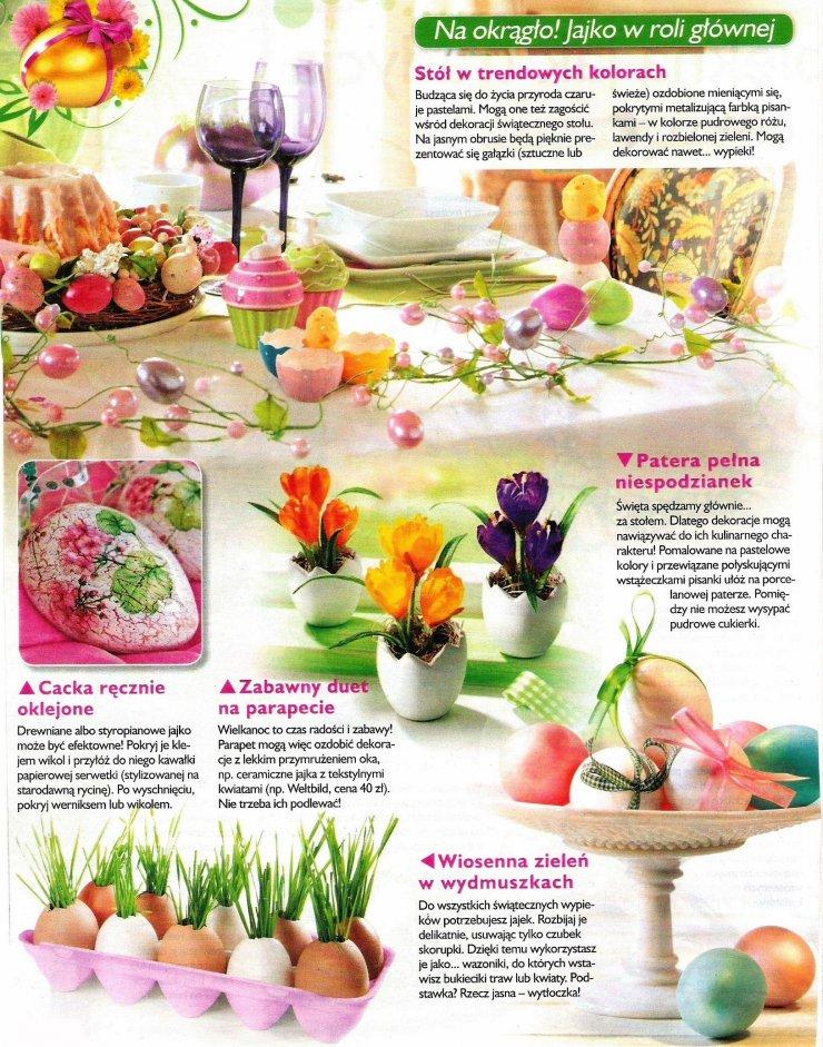 Wielkanocne Ozdoby Z Jajek Na Stylowipl