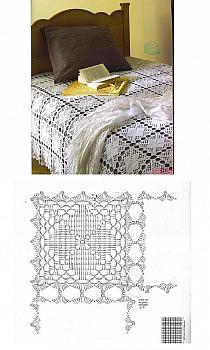 Wzory Szydełkowe Pledykoce Narzuty Na Stylowipl