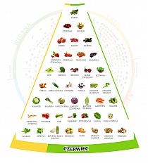 Zdrowe Jedzenie Na Stylowi Pl